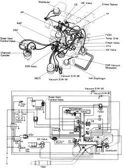 | Repair Guides | Vacuum Diagrams | Vacuum Diagrams | AutoZone