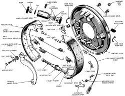 | Repair Guides | Rear Drum Brakes | Brake Shoes | AutoZone