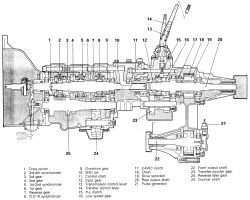 | Repair Guides | Manual Transmission | Identification | AutoZone