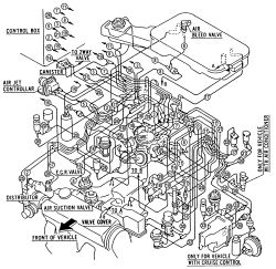 honda civic wiring harness diagram wiring diagram honda civic fog light harness diagram tech