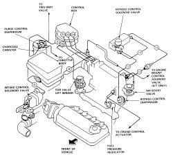 Honda Vacuum Diagram  Wiring Diagram