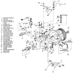 | Repair Guides | Diesel Fuel System | Injection Pump
