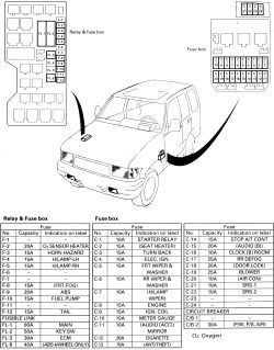   Repair Guides   Circuit Protection   Flashers   AutoZone