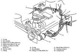 | Repair Guides | Air Conditioner | Refrigerant Lines | AutoZone