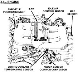 | Repair Guides | Electronic Engine Controls | Idle Air