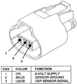 | Repair Guides | Electronic Engine Controls | Crankshaft Position Sensor (ckps) | AutoZone