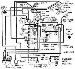2001 Chevy Astro Van Fuse Box Diagram