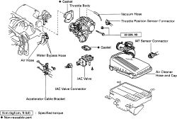   Repair Guides   Electronic Engine Controls   Idle Air ...
