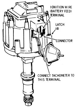 | Repair Guides | High Energy Ignition (hei) System | Hei