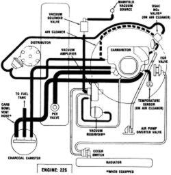   Repair Guides   Vacuum Diagrams   Vacuum Diagrams   AutoZone