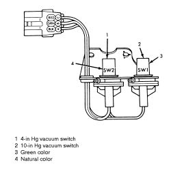  Repair Guides   Computerized Emission Control (cec) Feedback System   Troubleshooting