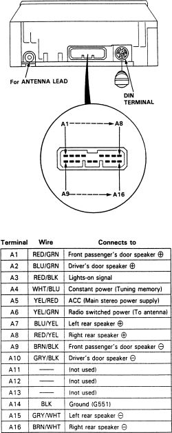 integra radio wiring  2013 dodge dart ignition switch