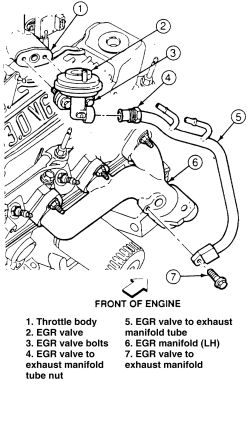 | Repair Guides | Emission Controls | Exhaust Gas