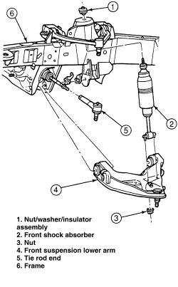 | Repair Guides | Front Suspension | Shock Absorbers | AutoZone