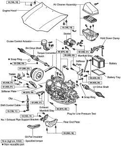 1978 Pontiac Grand Lemans 57L 4BL OHV 8cyl | Repair Guides | Automatic Transaxle | Automatic