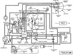 1991 Chevrolet Truck K1500 12 ton PU 4WD 43L TBI OHV 6cyl | Repair Guides | Vacuum Diagrams