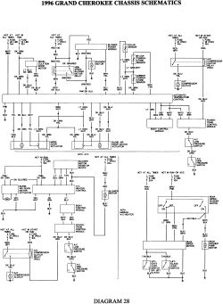 96 Jeep Grand Cherokee Laredo Fuse Box Diagram, 96, Free