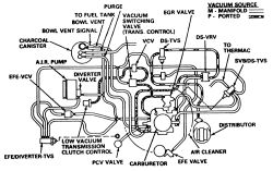 | Repair Guides | Vacuum Diagrams | Vacuum Diagrams