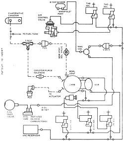 1992 Acura Vigor 25L MFI SOHC 5cyl   Repair Guides   Vacuum Diagrams   Vacuum Diagrams