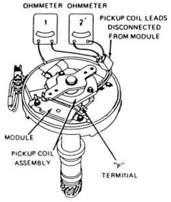 chevy hei distributor wiring diagram wiring diagram 350 chevy hei ignition coil wiring diagram image about