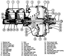 | Repair Guides | Hydraulic Brake Systems | Brake Booster