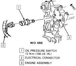 Repair Guides | Sending Units And Sensors | Oil Pressure