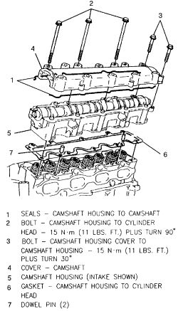 | Repair Guides | Engine Mechanical | Camshaft Carrier