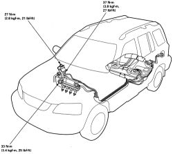   Repair Guides   Fuel Lines And Fittings   Fuel Lines And