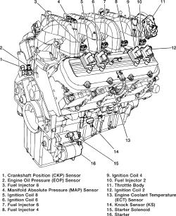 | Repair Guides | Component Locations | Component Locations 2 | AutoZone