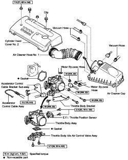 | Repair Guides | Gasoline Fuel Injection Systems | Throttle Body | AutoZone