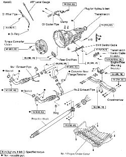   Repair Guides   Automatic Transmission   Transmission Removal & Installation   AutoZone