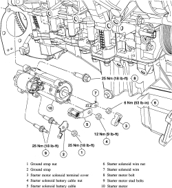 Technical Car Experts Answers everything you need: How to remove starter motor on a 1996 bmw 318?