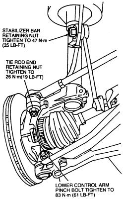 | Repair Guides | Steering | Tie Rods | AutoZone