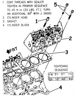 1999 Pontiac Grand Am 34L FI OHV 6cyl | Repair Guides | Engine Mechanical Components | Cylinder