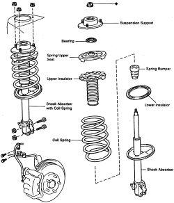 | Repair Guides | Front Suspension | Struts (macpherson Struts) | AutoZone