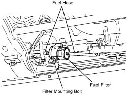 | Repair Guides | Fuel Filter | Removal & Installation | AutoZone