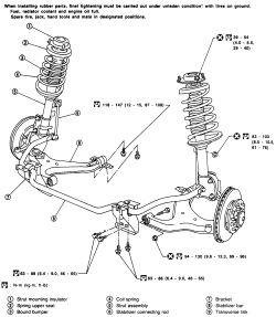 | Repair Guides | Front Suspension | Strut (macpherson Strut) Assembly | AutoZone