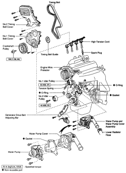   Repair Guides   Water Pump   Removal & Installation