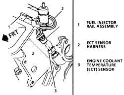 | Repair Guides | Components & Systems | Engine Coolant Temperature Sensor | AutoZone