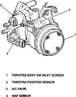   Repair Guides   Components & Systems   Idle Air Control Valve   AutoZone