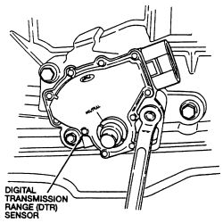 Repair Guides | Automatic Transmission | Neutral Safety