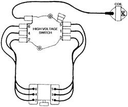 | Repair Guides | Firing Orders | Firing Orders | AutoZone