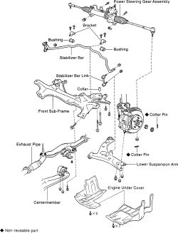   Repair Guides   Front Suspension   Lower Control Arms   AutoZone