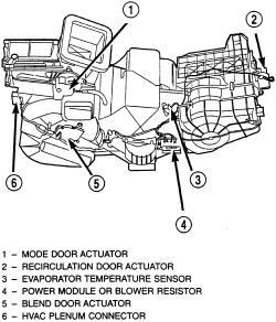   Repair Guides   Heater Core   Removal & Installation