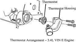 | Repair Guides | Thermostat | Removal & Installation