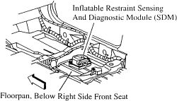 | Repair Guides | Air Bag (supplemental Restraint System) | Sensing & Diagnostic Module