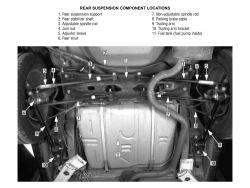 | Repair Guides | Rear Suspension | Rear Suspension