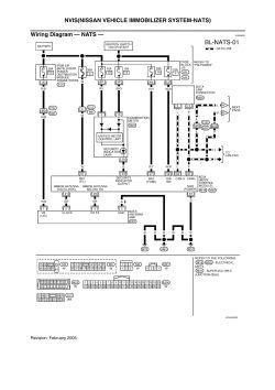 | Repair Guides | Body, Lock & Security System (2005