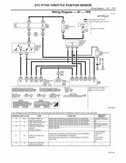 | Repair Guides | Automatic Transaxle (2001) | Dtc P1705