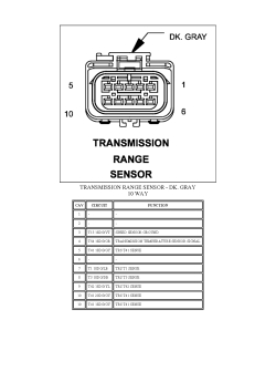 | Repair Guides | Connector Pincharts (2007) | Transmission Range Sensor  Dk Gray 10 Way